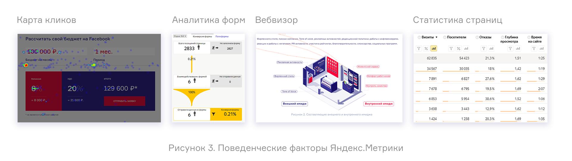 Поведенческие факторы яндекс 1-й Басманный переулок размещение по каталогам Улица Свободы
